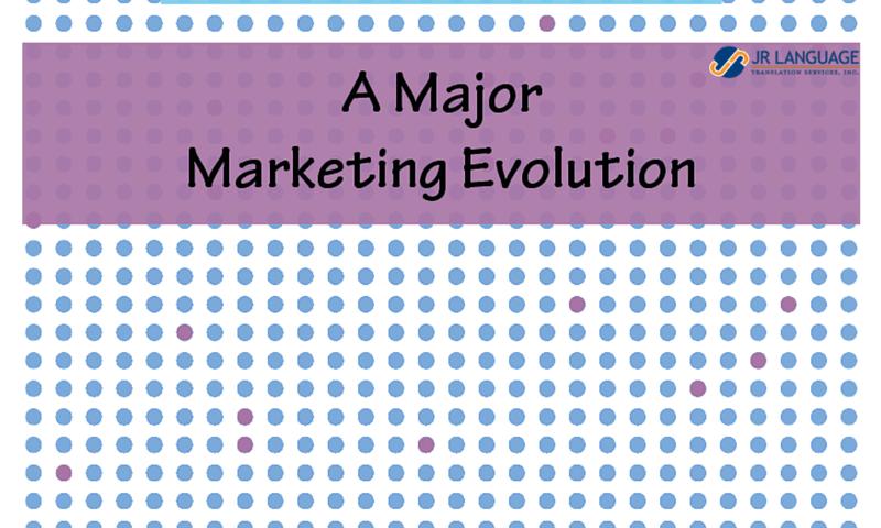 reaching-latinos-marketing-evolution