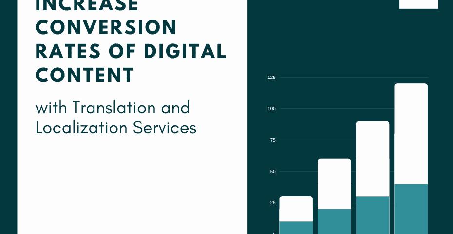 translation services help conversion rates